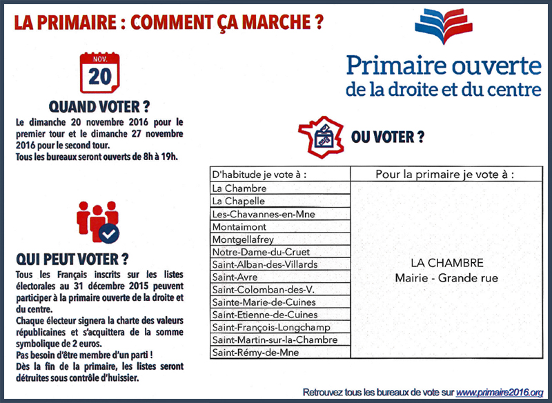 primaire a droite vote