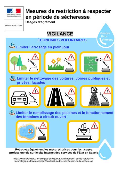 Limitation des usages de l'eau en situation de vigilance