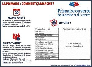 vote-primaire-droite